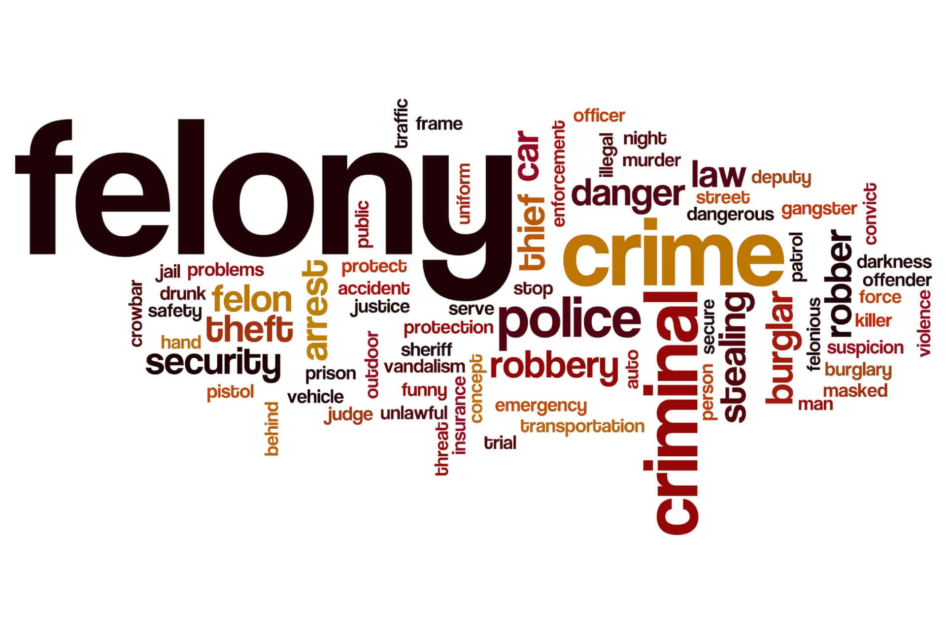 Types of Felony Charges and Penalties in Texas