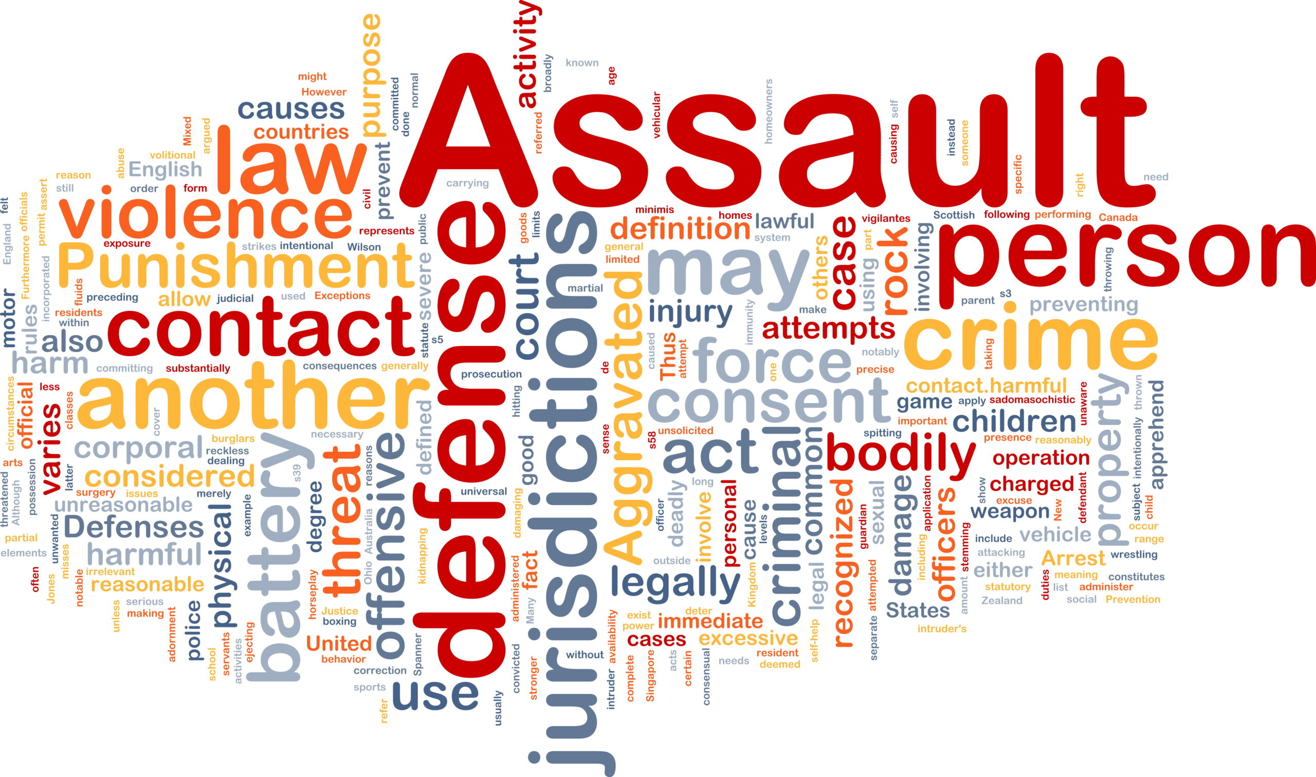 How a Defense Strategy Can Change When a TX Assault is Aggravated